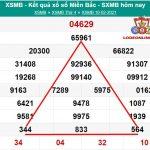 Soi cầu lô tam giác là gì? 5 Cách lập 3 đỉnh ma thuật nổ lô ầm ầm